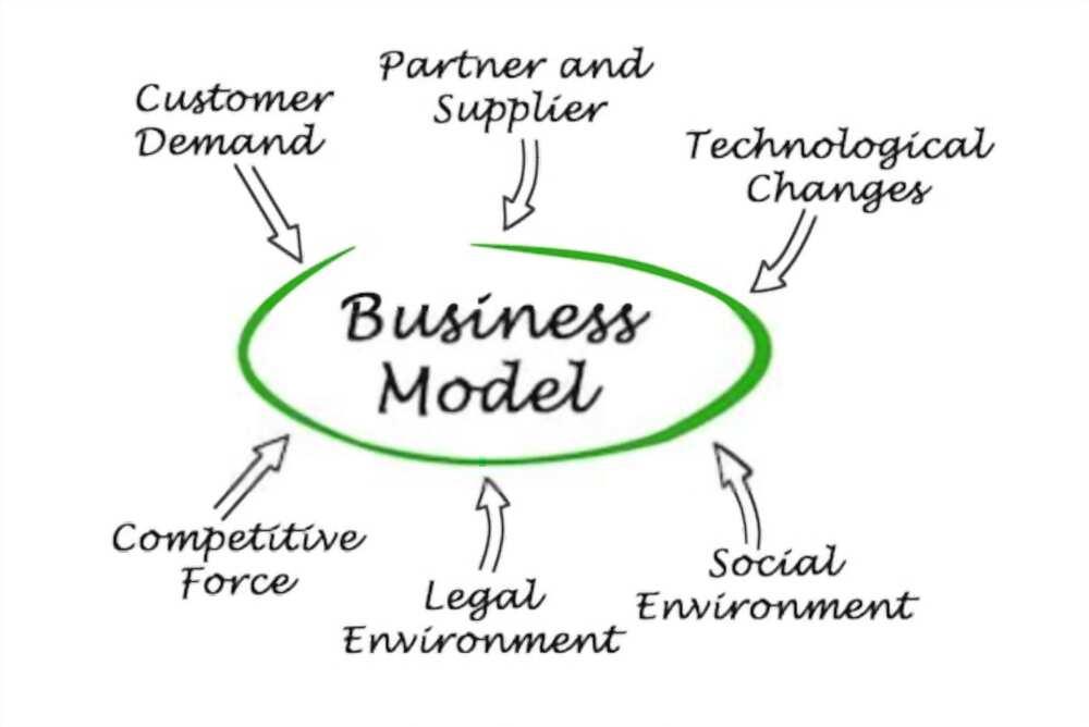 on demand business model